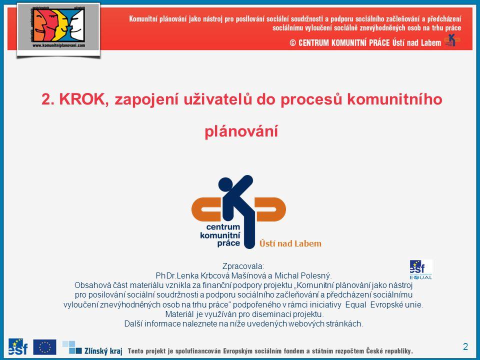 2 2. KROK, zapojení uživatelů do procesů komunitního plánování Zpracovala: PhDr.Lenka Krbcová Mašínová a Michal Polesný. Obsahová část materiálu vznik