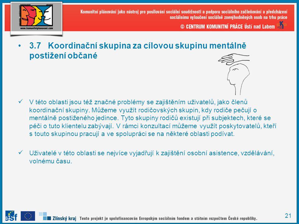 21 •3.7Koordinační skupina za cílovou skupinu mentálně postižení občané  V této oblasti jsou též značné problémy se zajištěním uživatelů, jako členů