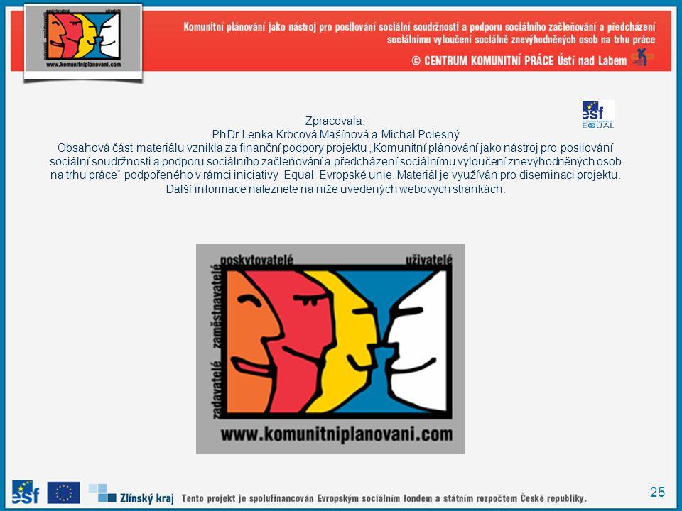 """25 Zpracovala: PhDr.Lenka Krbcová Mašínová a Michal Polesný Obsahová část materiálu vznikla za finanční podpory projektu """"Komunitní plánování jako nás"""
