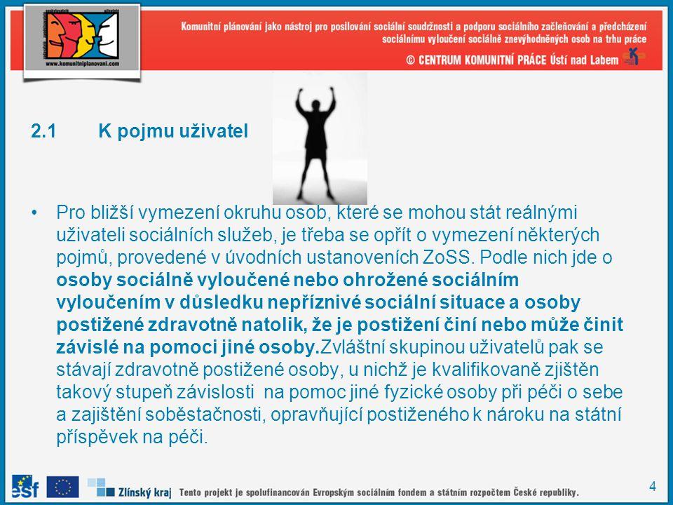 4 2.1K pojmu uživatel •Pro bližší vymezení okruhu osob, které se mohou stát reálnými uživateli sociálních služeb, je třeba se opřít o vymezení některý