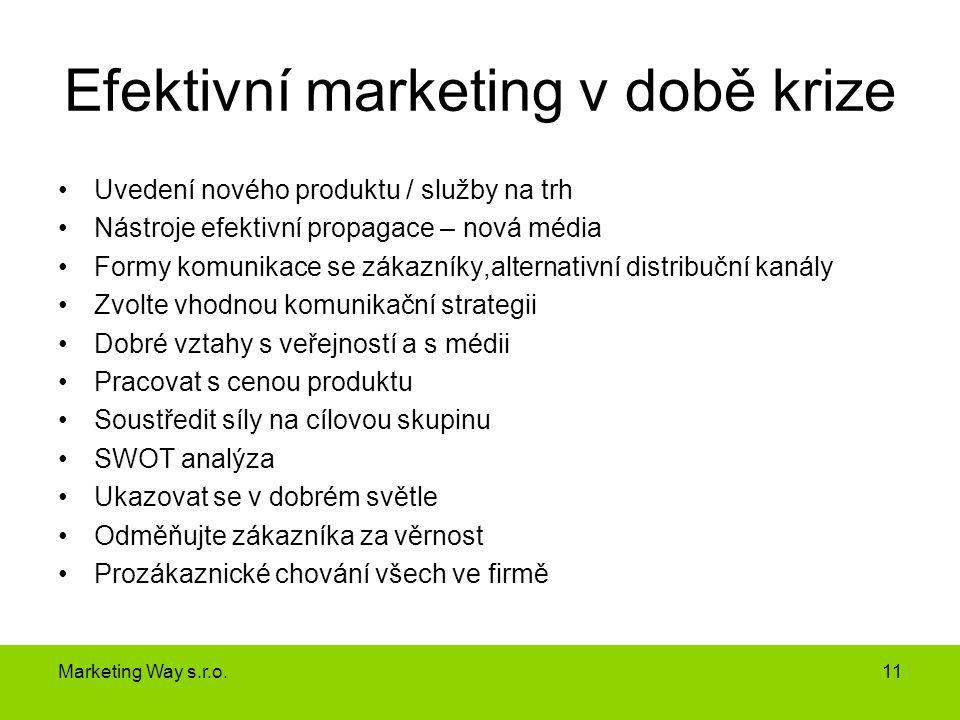 Efektivní marketing v době krize •Uvedení nového produktu / služby na trh •Nástroje efektivní propagace – nová média •Formy komunikace se zákazníky,al