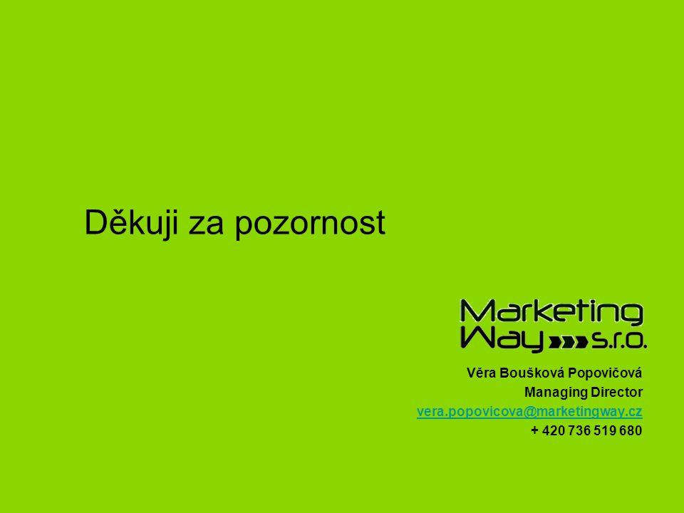 Děkuji za pozornost Věra Boušková Popovičová Managing Director vera.popovicova@marketingway.cz + 420 736 519 680
