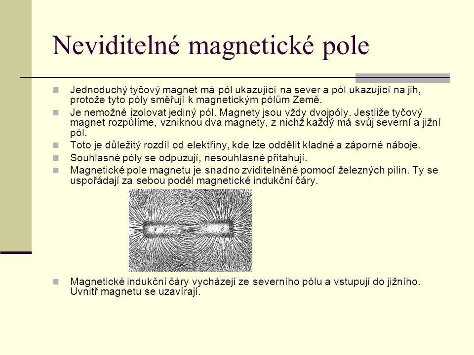 Neviditelné magnetické pole  Jednoduchý tyčový magnet má pól ukazující na sever a pól ukazující na jih, protože tyto póly směřují k magnetickým pólům