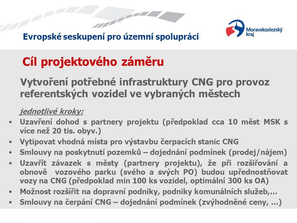 Evropské seskupení pro územní spolupráci Cíl projektového záměru Vytvoření potřebné infrastruktury CNG pro provoz referentských vozidel ve vybraných městech jednotlivé kroky: •Uzavření dohod s partnery projektu (předpoklad cca 10 měst MSK s více než 20 tis.