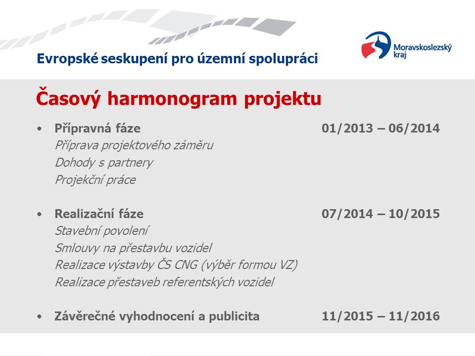 Evropské seskupení pro územní spolupráci Časový harmonogram projektu •Přípravná fáze01/2013 – 06/2014 Příprava projektového záměru Dohody s partnery Projekční práce •Realizační fáze07/2014 – 10/2015 Stavební povolení Smlouvy na přestavbu vozidel Realizace výstavby ČS CNG (výběr formou VZ) Realizace přestaveb referentských vozidel •Závěrečné vyhodnocení a publicita11/2015 – 11/2016