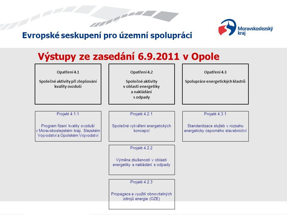 Evropské seskupení pro územní spolupráci Opatření 4.1 Společné aktivity při zlepšování kvality ovzduší Opatření 4.2 Společné aktivity v oblasti energetiky a nakládání s odpady Projekt 4.1.1 Program řízení kvality ovzduší v Moravskoslezském kraji, Slezském Vojvodství a Opolském Vojvodství Projekt 4.2.2 Výměna zkušeností v oblasti energetiky a nakládání s odpady Projekt 4.3.1 Standardizace služeb v rozsahu energeticky úsporného stavebnictví Opatření 4.3 Spolupráce energetických klastrů Projekt 4.2.1 Společné vytváření energetických koncepcí Projekt 4.2.3 Propagace a využití obnovitelných zdrojů energie (OZE) Výstupy ze zasedání 6.9.2011 v Opole