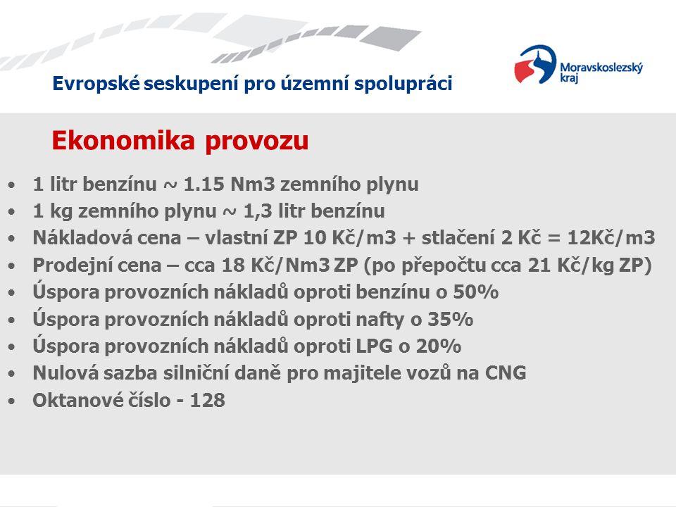 Evropské seskupení pro územní spolupráci Ekonomika provozu •1 litr benzínu ~ 1.15 Nm3 zemního plynu •1 kg zemního plynu ~ 1,3 litr benzínu •Nákladová cena – vlastní ZP 10 Kč/m3 + stlačení 2 Kč = 12Kč/m3 •Prodejní cena – cca 18 Kč/Nm3 ZP (po přepočtu cca 21 Kč/kg ZP) •Úspora provozních nákladů oproti benzínu o 50% •Úspora provozních nákladů oproti nafty o 35% •Úspora provozních nákladů oproti LPG o 20% •Nulová sazba silniční daně pro majitele vozů na CNG •Oktanové číslo - 128