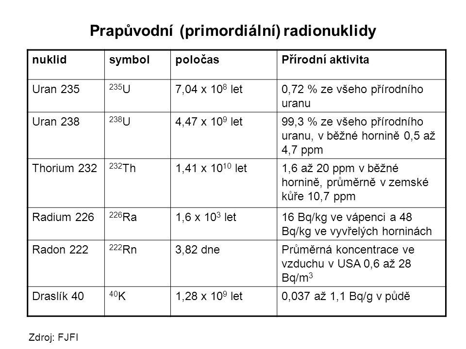 Prapůvodní (primordiální) radionuklidy nuklidsymbolpoločasPřírodní aktivita Uran 235 235 U7,04 x 10 8 let0,72 % ze všeho přírodního uranu Uran 238 238