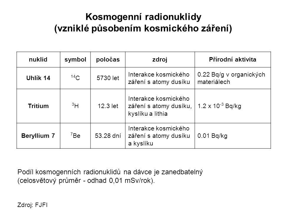 Kosmogenní radionuklidy (vzniklé působením kosmického záření) nuklidsymbolpoločaszdrojPřírodní aktivita Uhlík 14 14 C5730 let Interakce kosmického zář