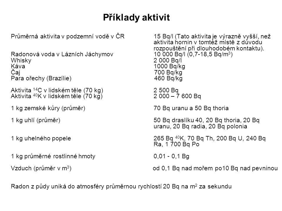 Příklady aktivit Průměrná aktivita v podzemní vodě v ČR 15 Bq/l (Tato aktivita je výrazně vyšší, než aktivita hornin v tomtéž místě z důvodu rozpouště