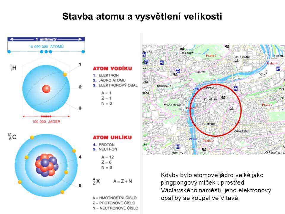 Stavba atomu a vysvětlení velikosti Kdyby bylo atomové jádro velké jako pingpongový míček uprostřed Václavského náměstí, jeho elektronový obal by se k