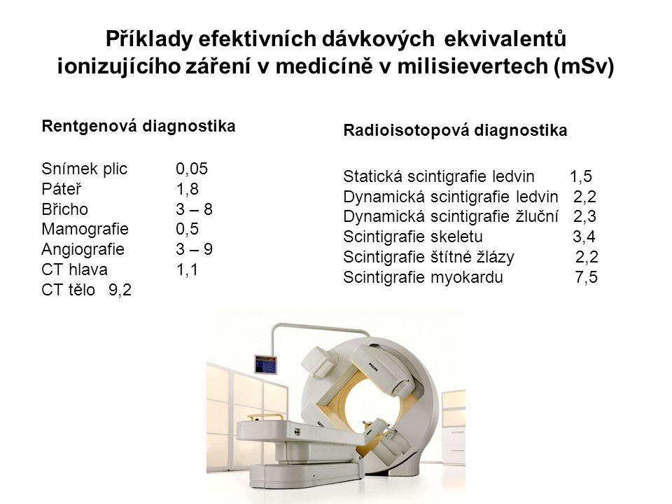 Příklady efektivních dávkových ekvivalentů ionizujícího záření v medicíně v milisievertech (mSv) Rentgenová diagnostika Snímek plic0,05 Páteř1,8 Břich