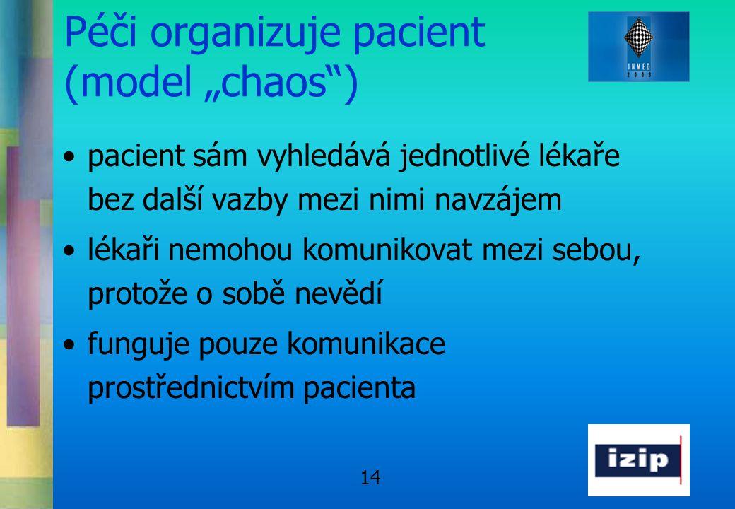 """14 Péči organizuje pacient (model """"chaos"""") •pacient sám vyhledává jednotlivé lékaře bez další vazby mezi nimi navzájem •lékaři nemohou komunikovat mez"""