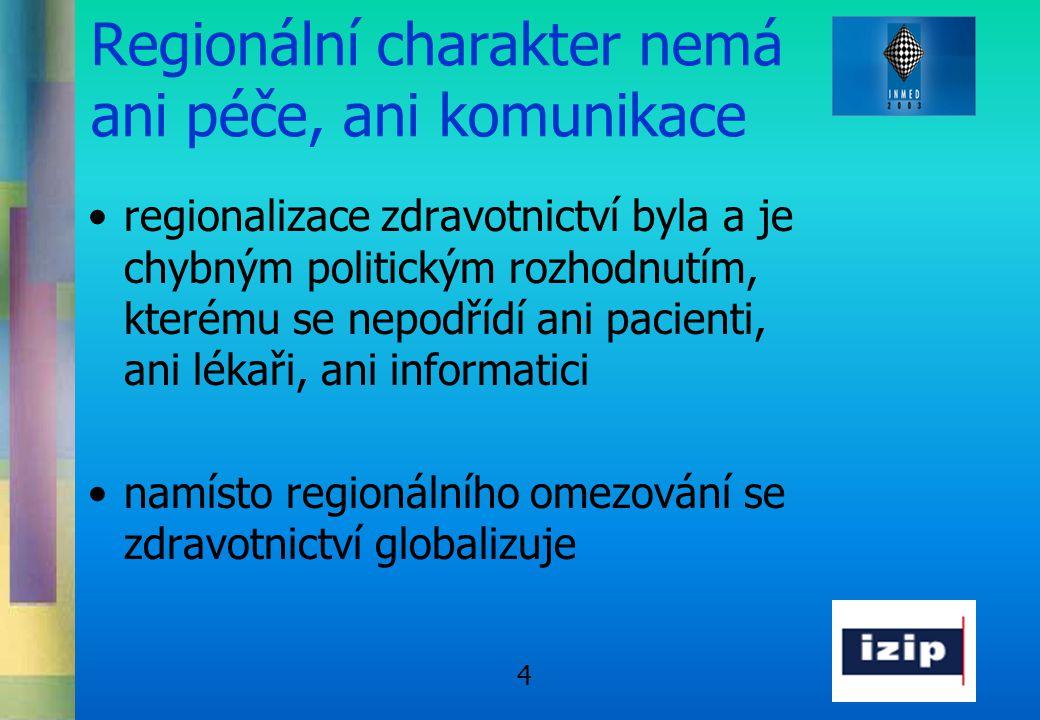 4 Regionální charakter nemá ani péče, ani komunikace •regionalizace zdravotnictví byla a je chybným politickým rozhodnutím, kterému se nepodřídí ani p