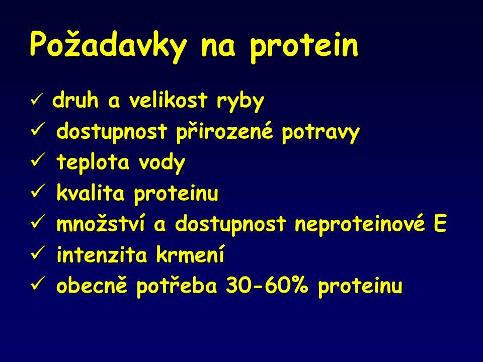 Požadavky na protein druh a velikost ryby  druh a velikost ryby  dostupnost přirozené potravy  teplota vody  kvalita proteinu  množství a dostupn