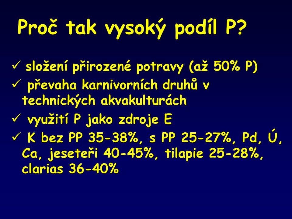 Proč tak vysoký podíl P? složení přirozené potravy (až 50% P)  složení přirozené potravy (až 50% P)  převaha karnivorních druhů v technických akvaku