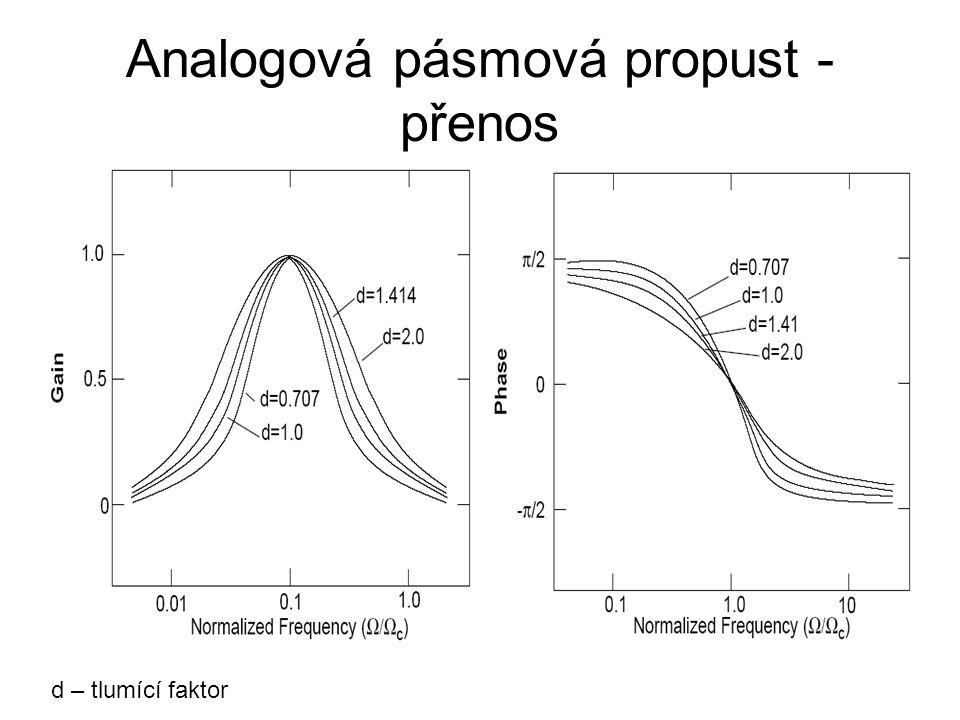 Analogová pásmová propust - přenos d – tlumící faktor