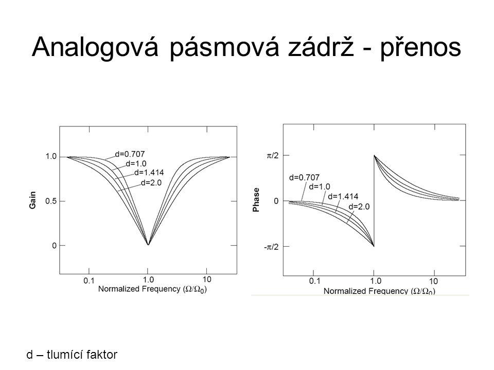 Analogová pásmová zádrž - přenos d – tlumící faktor