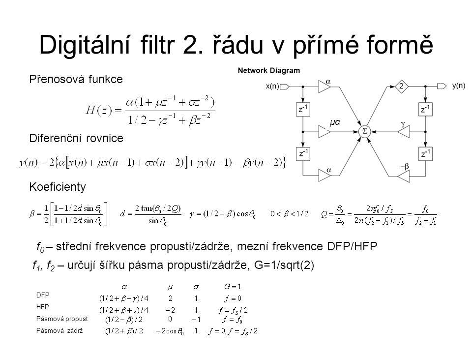 Digitální filtr 2. řádu v přímé formě Přenosová funkce Diferenční rovnice Koeficienty f 0 – střední frekvence propusti/zádrže, mezní frekvence DFP/HFP