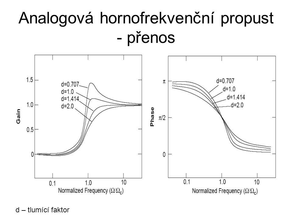 Analogová hornofrekvenční propust - přenos d – tlumící faktor
