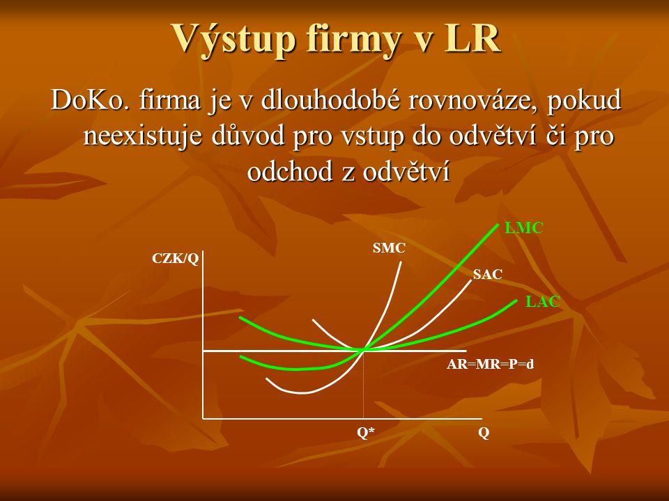 Výstup firmy v LR vvvv dlouhém období může firma měnit objem všech výrobních faktorů ooooptimální výstup – tam, kde P = MR = LMC ooooptimá