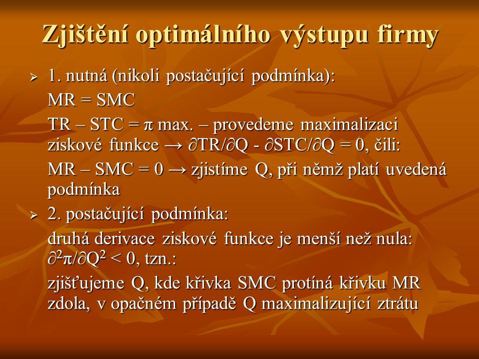 Výstup firmy v SR Q1Q1 Q1Q1 Q2Q2 Q2Q2 Q3Q3 Q3Q3 Q4Q4 Q4Q4 CZK/Q CZK SMC SAC AR=MR=P=d STC TR Q 1 : MR = SMC – maximální ztráta – nejde o rovnovážný bo
