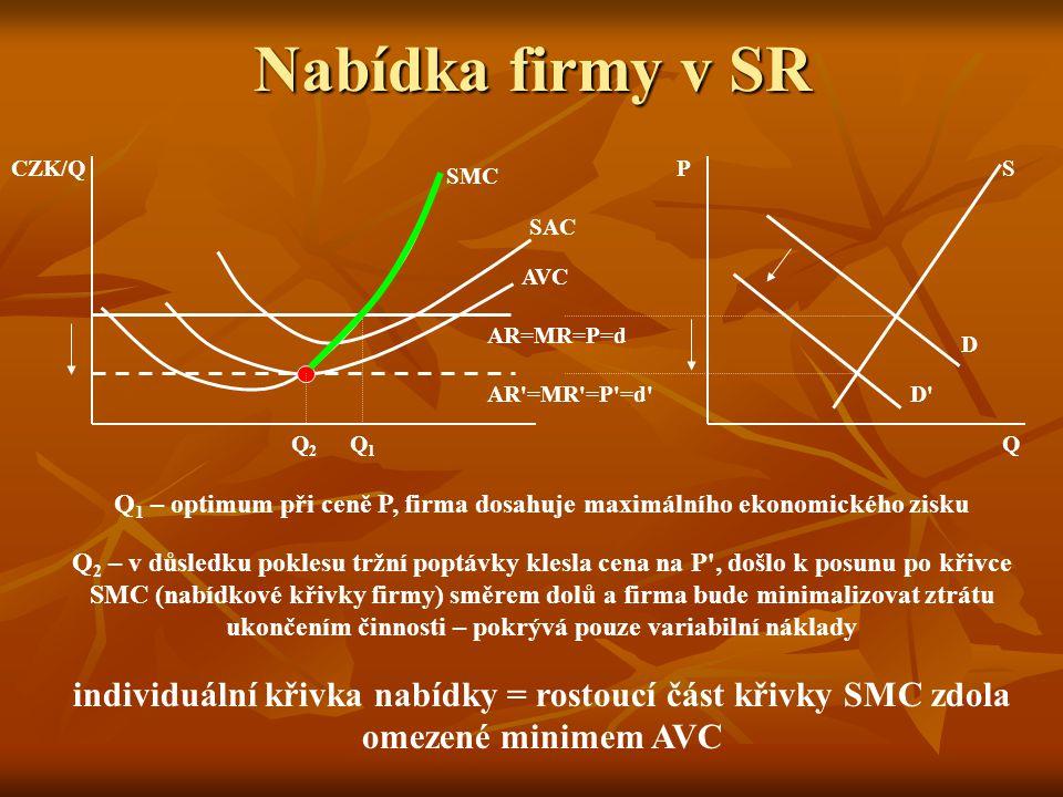 Nabídka firmy v SR kkkkřivka individuální nabídky (nabídky firmy) je tvořena rostoucí částí křivky SMC, zdola omezenou bodem min. AVC ffffirma