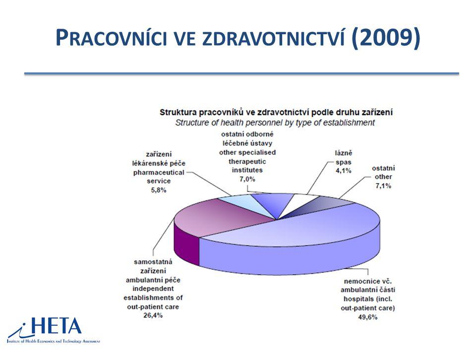 P RACOVNÍCI VE ZDRAVOTNICTVÍ (2009)
