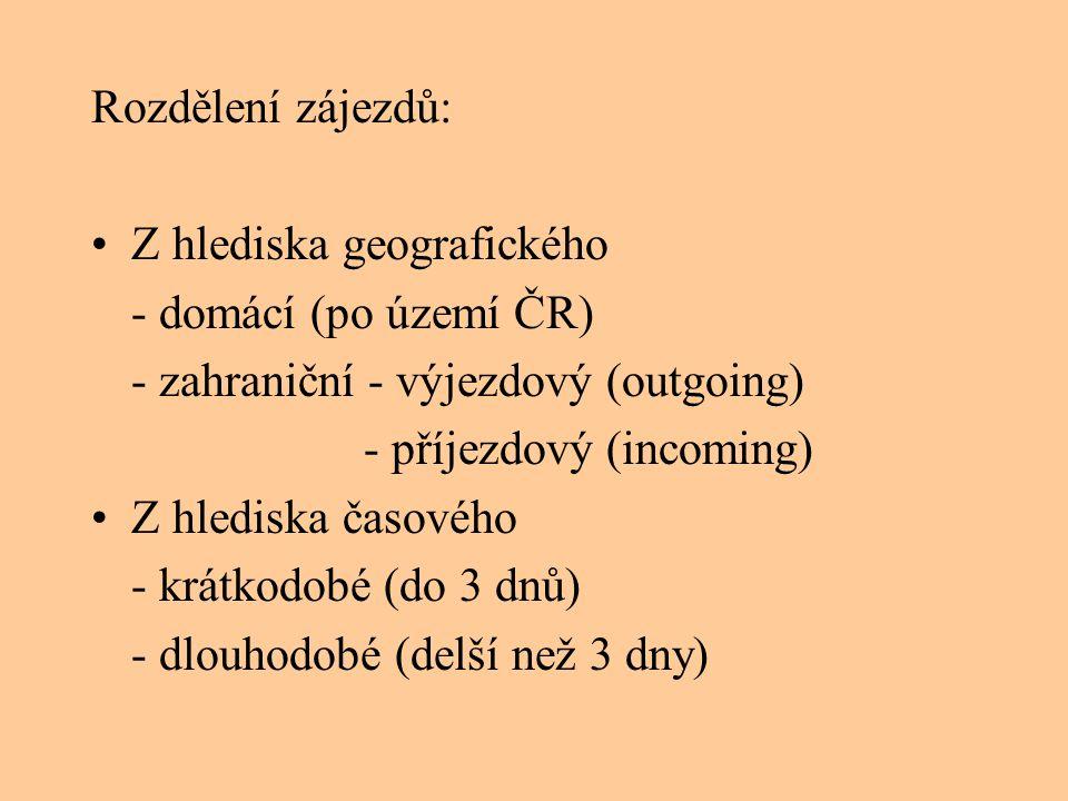 Rozdělení zájezdů: •Z hlediska geografického - domácí (po území ČR) - zahraniční - výjezdový (outgoing) - příjezdový (incoming) •Z hlediska časového -