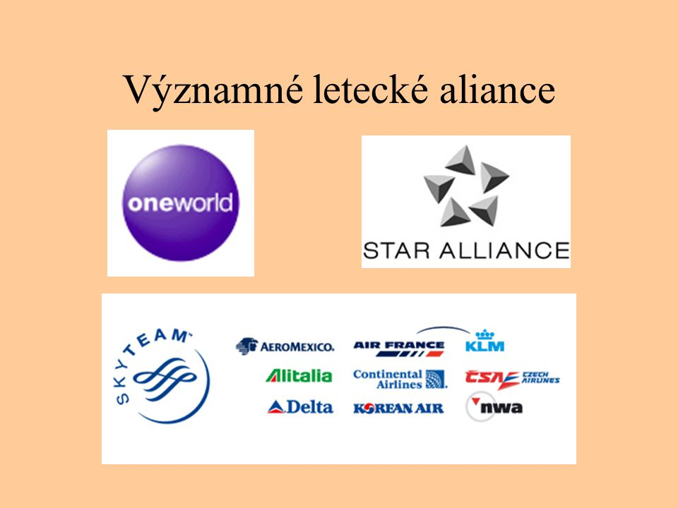 Nízko-nákladové letecké společnosti (tzv.diskonty) Loga významných evropských diskontů