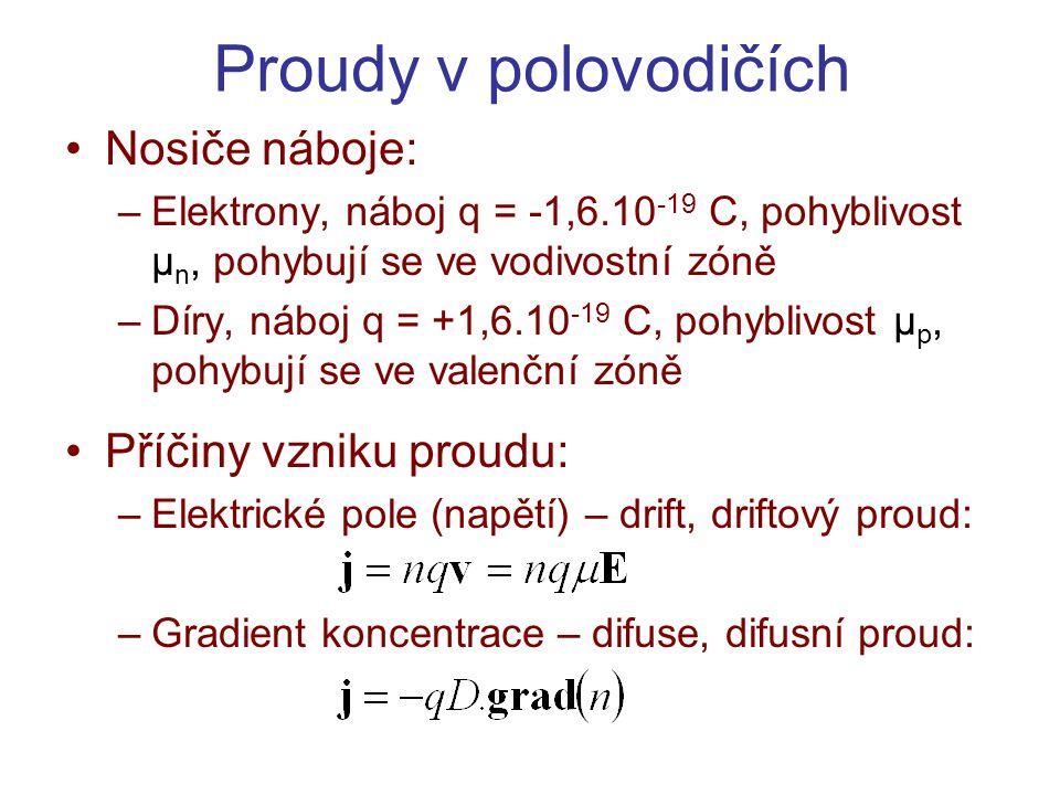 Proudy v polovodičích •Nosiče náboje: –Elektrony, náboj q = -1,6.10 -19 C, pohyblivost μ n, pohybují se ve vodivostní zóně –Díry, náboj q = +1,6.10 -1