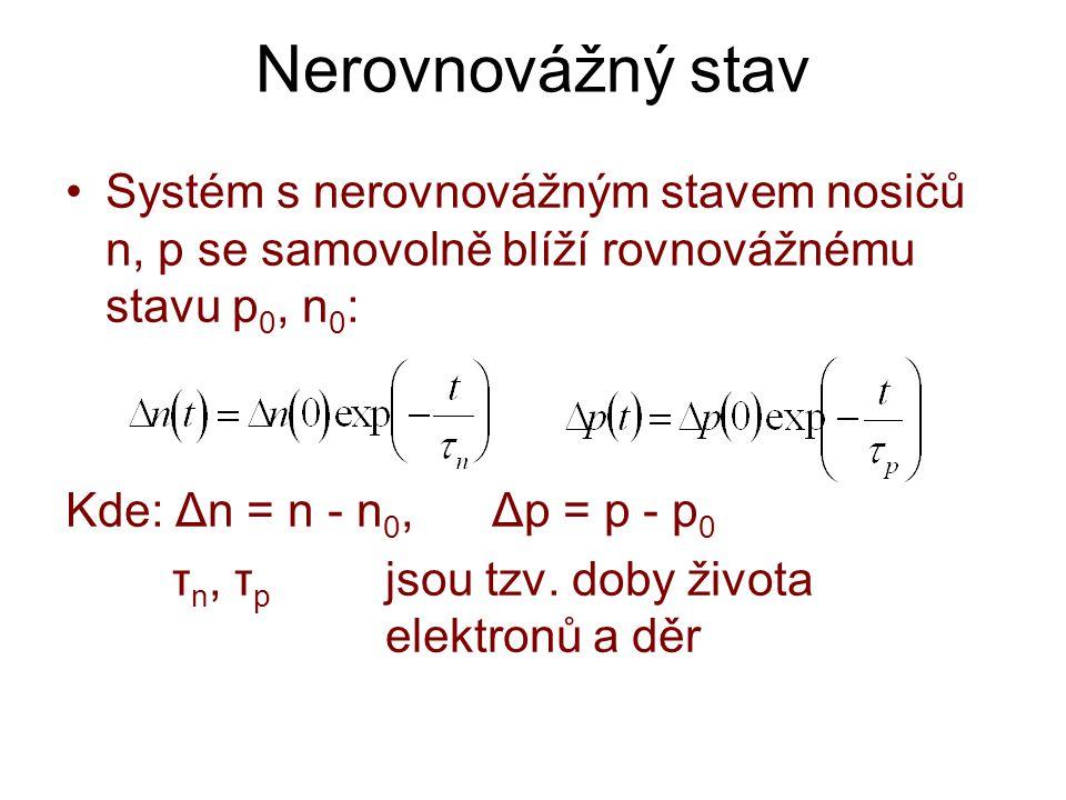 Nerovnovážný stav •Systém s nerovnovážným stavem nosičů n, p se samovolně blíží rovnovážnému stavu p 0, n 0 : Kde: Δn = n - n 0,Δp = p - p 0 τ n, τ p