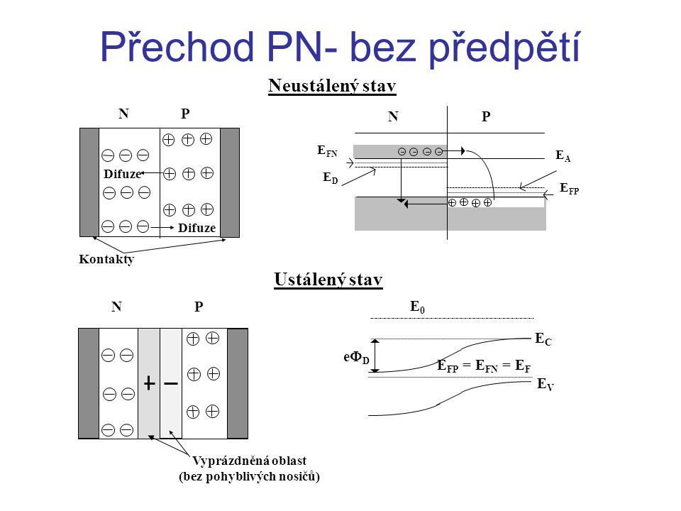 Přechod PN- bez předpětí Kontakty PN Difuze Neustálený stav PN EAEA EDED E FP E FN Vyprázdněná oblast (bez pohyblivých nosičů) PN Ustálený stav E0E0 E