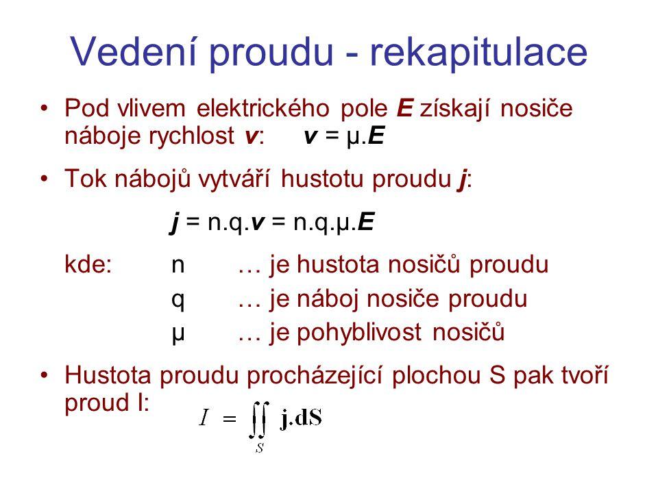 Vedení proudu - rekapitulace •Pod vlivem elektrického pole E získají nosiče náboje rychlost v: v = μ.E •Tok nábojů vytváří hustotu proudu j: j = n.q.v