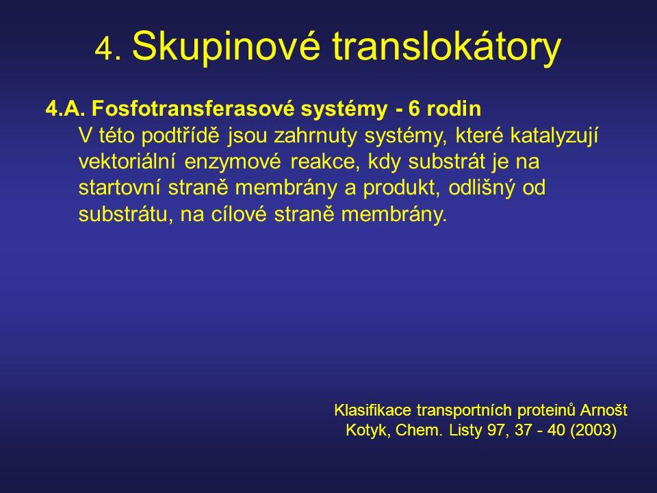 4. Skupinové translokátory 4.A. Fosfotransferasové systémy - 6 rodin V této podtřídě jsou zahrnuty systémy, které katalyzují vektoriální enzymové reak