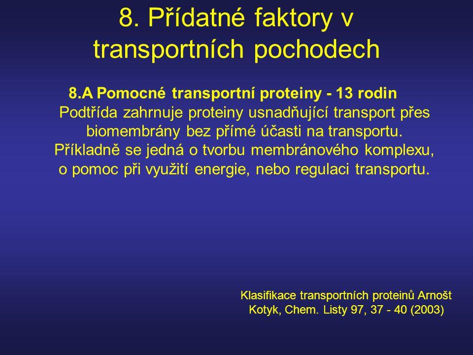 8. Přídatné faktory v transportních pochodech 8.A Pomocné transportní proteiny - 13 rodin Podtřída zahrnuje proteiny usnadňující transport přes biomem