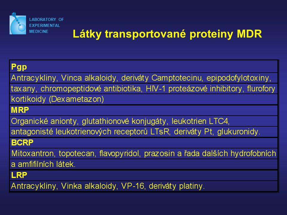 Látky transportované proteiny MDR LABORATORY OF EXPERIMENTAL MEDICINE