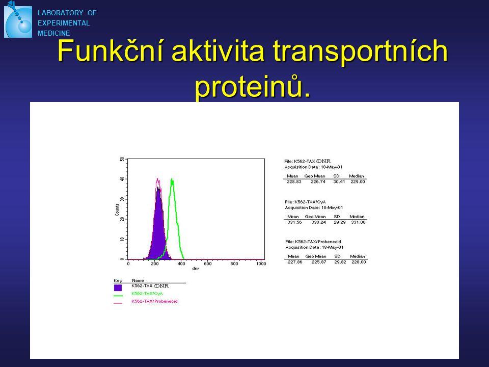 Funkční aktivita transportních proteinů. LABORATORY OF EXPERIMENTAL MEDICINE