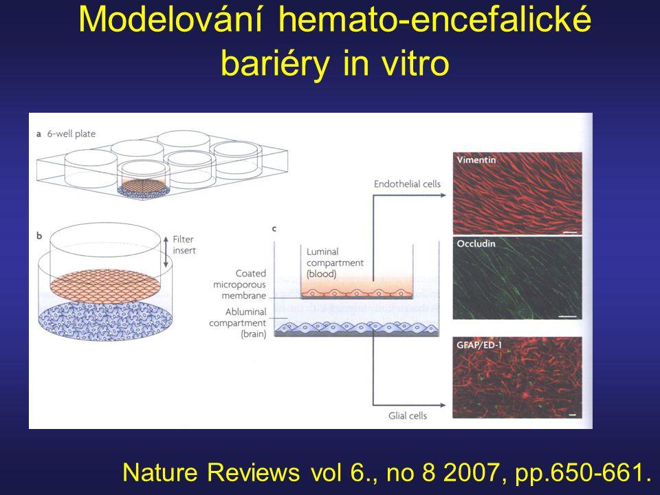 Modelování hemato-encefalické bariéry in vitro Nature Reviews vol 6., no 8 2007, pp.650-661.