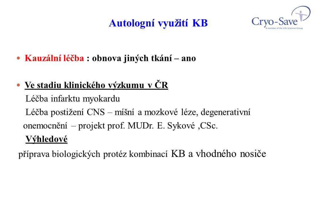 Autologní využití KB  Kauzální léčba : obnova jiných tkání – ano  Ve stadiu klinického výzkumu v ČR Léčba infarktu myokardu Léčba postižení CNS – míšní a mozkové léze, degenerativní onemocnění – projekt prof.