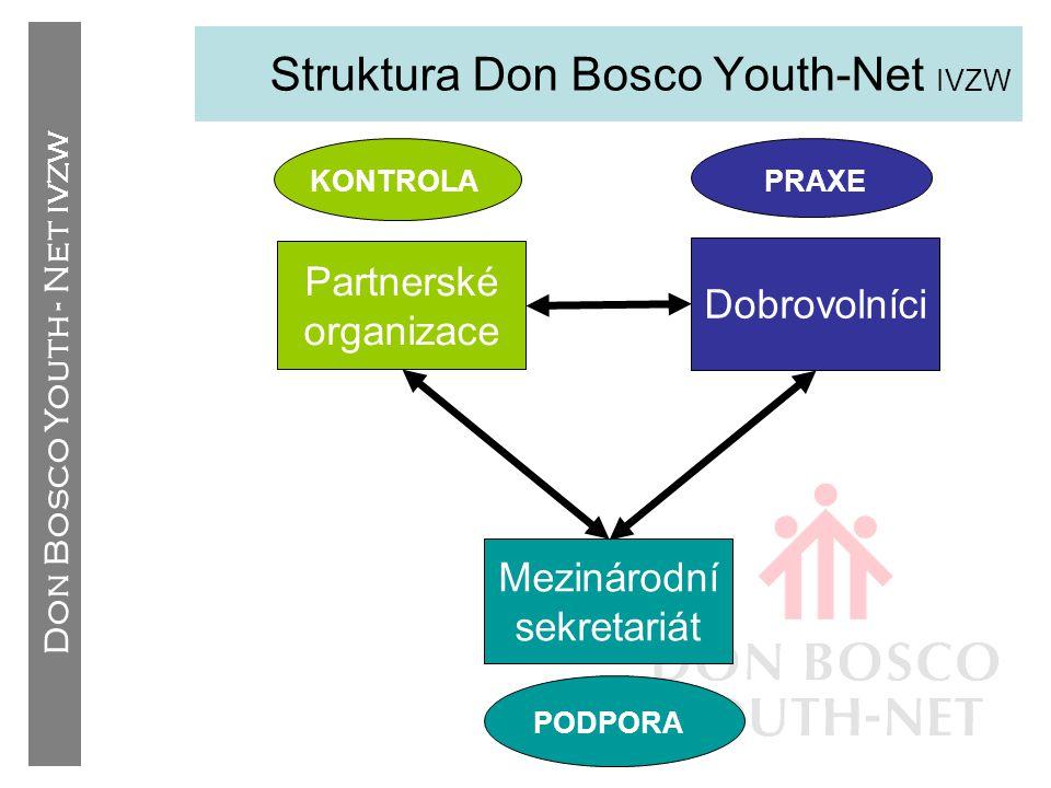 Don Bosco Youth - Net IVZW Struktura Don Bosco Youth-Net IVZW PODPORA Dobrovolníci Partnerské organizace PRAXEKONTROLA Mezinárodní sekretariát