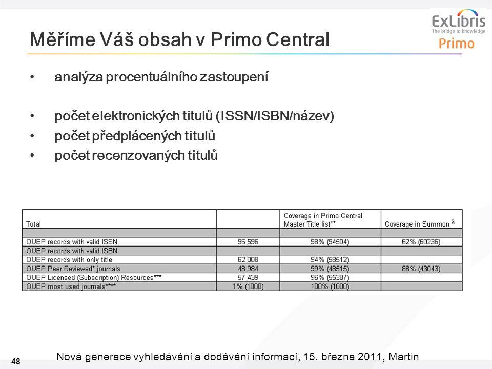 48 Nová generace vyhledávání a dodávání informací, 15. března 2011, Martin Měříme Váš obsah v Primo Central •analýza procentuálního zastoupení •počet