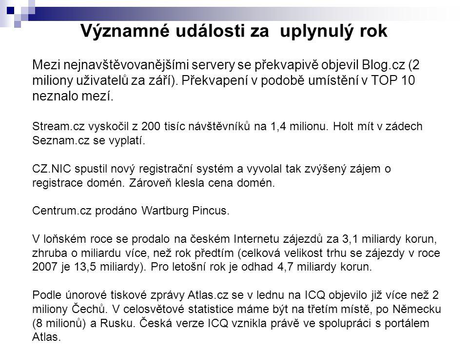 Významné události za uplynulý rok Mezi nejnavštěvovanějšími servery se překvapivě objevil Blog.cz (2 miliony uživatelů za září).