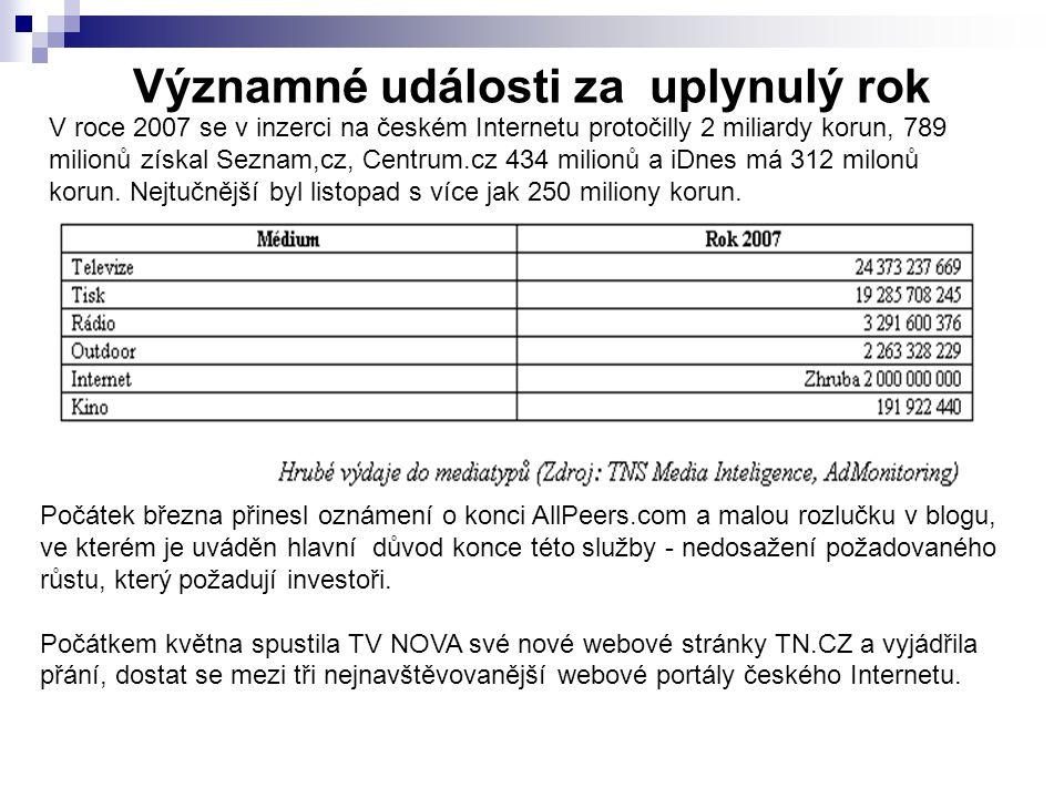 V roce 2007 se v inzerci na českém Internetu protočilly 2 miliardy korun, 789 milionů získal Seznam,cz, Centrum.cz 434 milionů a iDnes má 312 milonů korun.