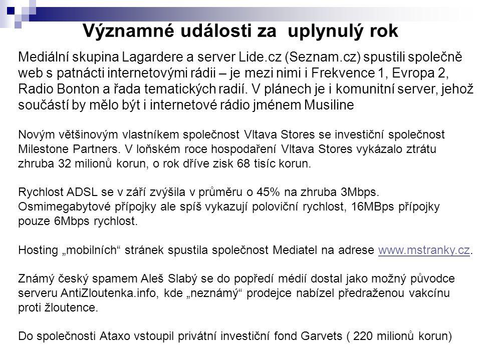 Významné události za uplynulý rok Mediální skupina Lagardere a server Lide.cz (Seznam.cz) spustili společně web s patnácti internetovými rádii – je mezi nimi i Frekvence 1, Evropa 2, Radio Bonton a řada tematických radií.