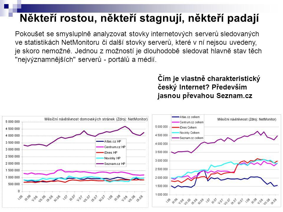 Někteří rostou, někteří stagnují, někteří padají V posledním roce se navíc objevila další charakteristika, případný skutečný růst návštěvnosti u hlavních hráčů je spíše věcí toho, co se jim podaří koupit, případně započítat do návštěvnosti U Centrum.cz prozměnu můžete zaznamenat skok jednak po započtení Stahuj.cz, ale hlavně změnu stagnace na růst po akvizici Atlas.cz - a u Atlas.cz nezbývá něž řící sbohem Co bude : Dalších 12 měsíců bude Seznam.cz stále nabírat uživatele, byť není moc jasné, kde je vlastně může ještě nabrat.