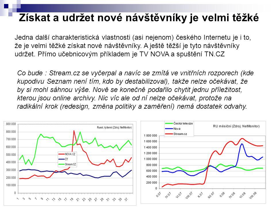 Získat a udržet nové návštěvníky je velmi těžké Jedna další charakteristická vlastnosti (asi nejenom) českého Internetu je i to, že je velmi těžké získat nové návštěvníky.