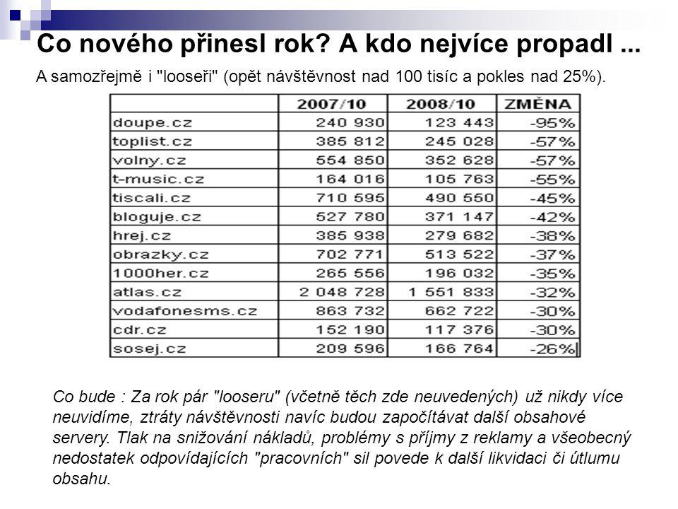 Nejvyšší podíl zahraničních návštěvníků má … Co bude : Příští rok uvidíme v TOP pár dalších nových hráčů, kteří vystrkují drápky už teď, osobně jsme ale velký pesimista co se jakýchkoliv velkých překvapení na českém internetu týče.