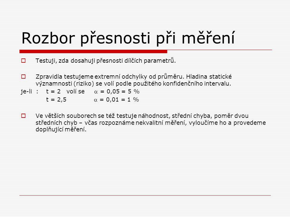 Rozbor přesnosti po měření  Testuji, zda byla splněna přesnost výchozího (cílového) parametru.