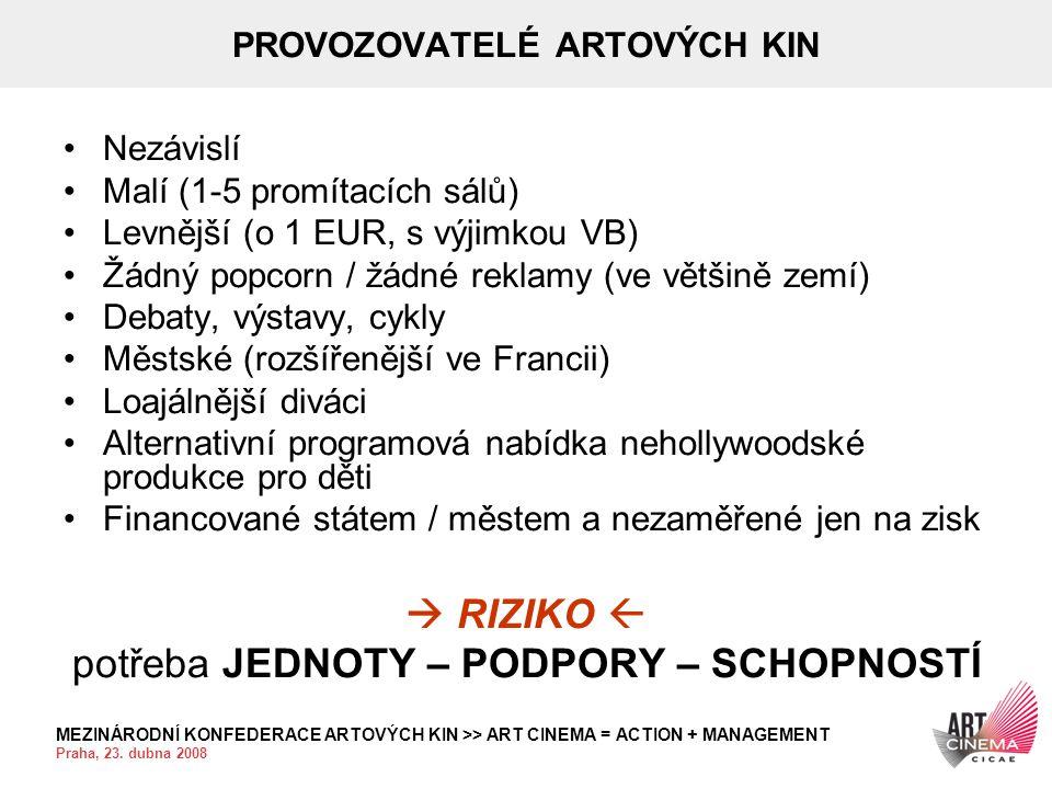 MEZINÁRODNÍ KONFEDERACE ARTOVÝCH KIN >> ART CINEMA = ACTION + MANAGEMENT Praha, 23. dubna 2008 PROVOZOVATELÉ ARTOVÝCH KIN •Nezávislí •Malí (1-5 promít